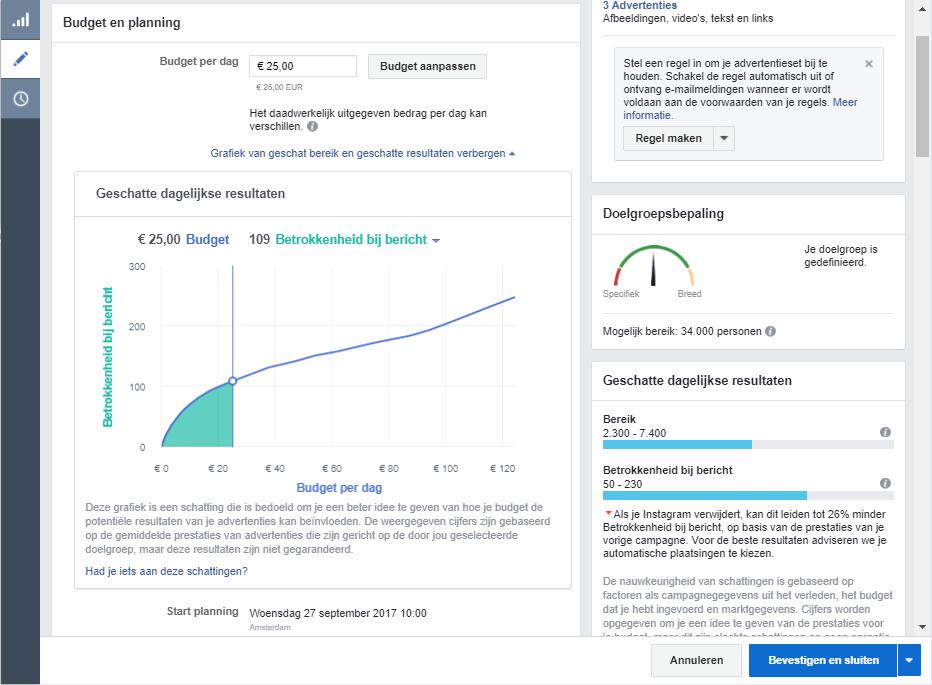 budget instellen facebook