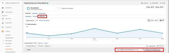 google analytics snelheid